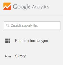 Panel Google Analytics