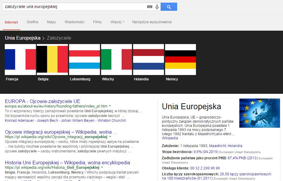 wyniki wyszukiwania założyciele UE